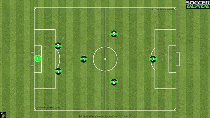 2121 formation under 10s (Best 7 v 7 Soccer Formations)
