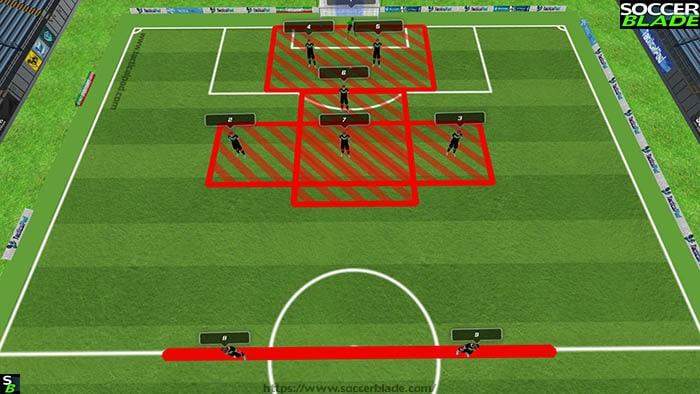 2132 defence formation