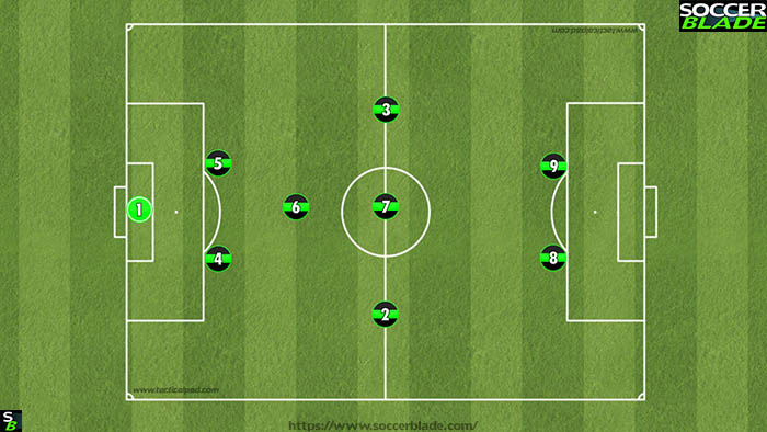 2132 formation u12 (9 v 9 soccer formations)