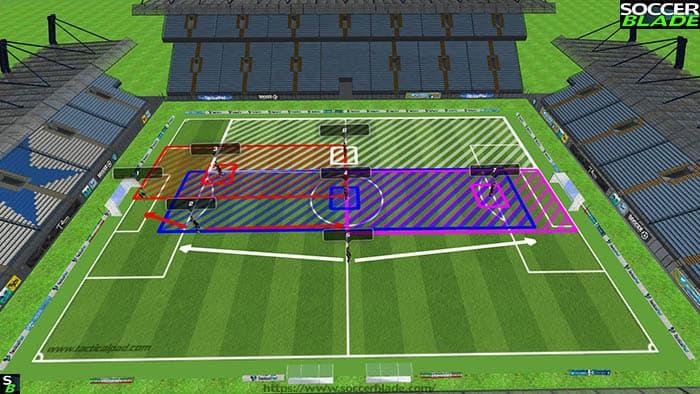 231 areas of player zones u10