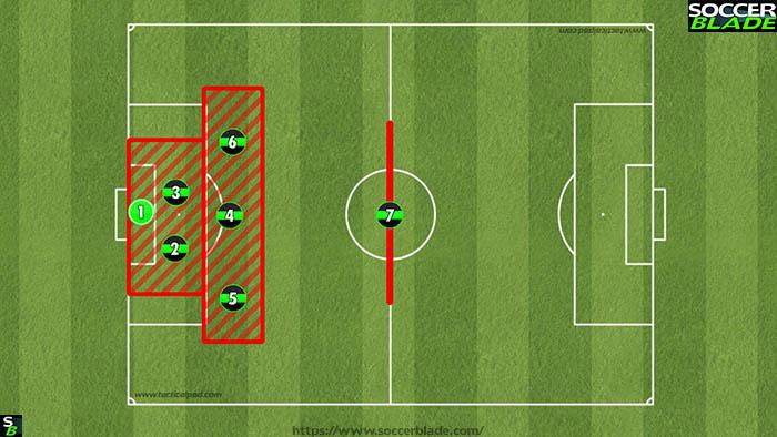 231 defensive areas u10s