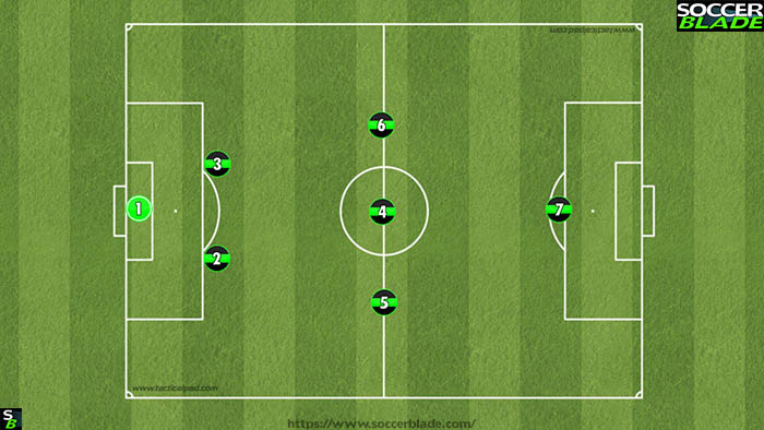 231 formation under 10's (Best 7 v 7 Soccer Formations)