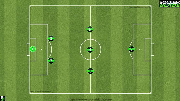 231 formation under 10's (Best 7 v 7 Soccer Formations)