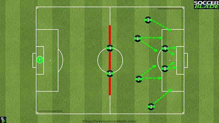 242 attack formation - u12