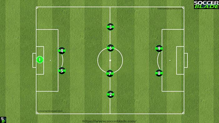 242 positions - u12 (9 v 9 soccer formations)