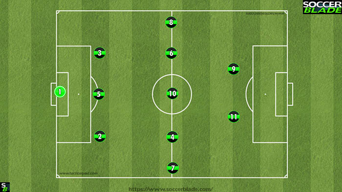 352 (11 v 11 soccer formation)