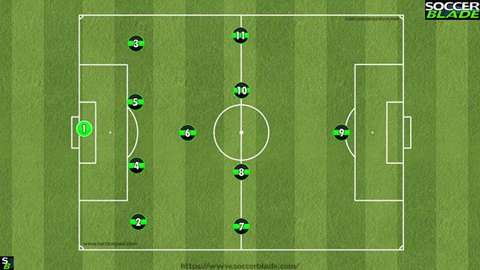 4-1-4-1 (11 v 11 soccer formation)