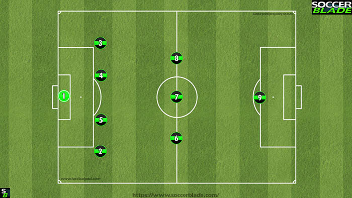 431 formation - U12 (9 v 9 soccer formations)