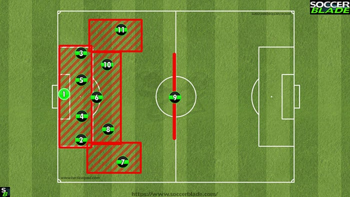 433 defensive positions