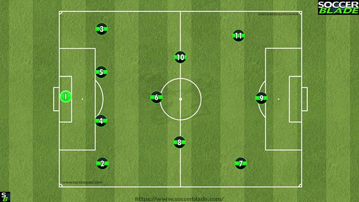 4-3-3 (11 v 11 soccer formation)