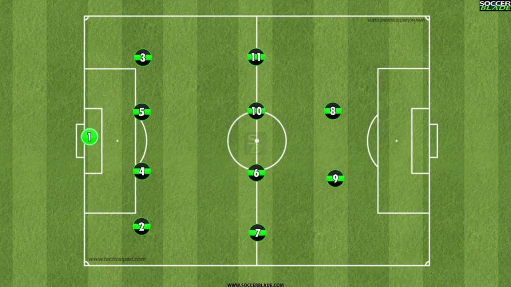 4-4-2 diagram (11 v 11 soccer formation)