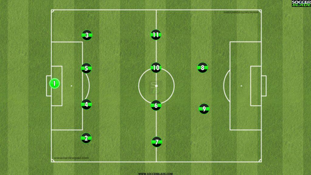 4-4-2 diagram (11 v 11 soccer formation)
