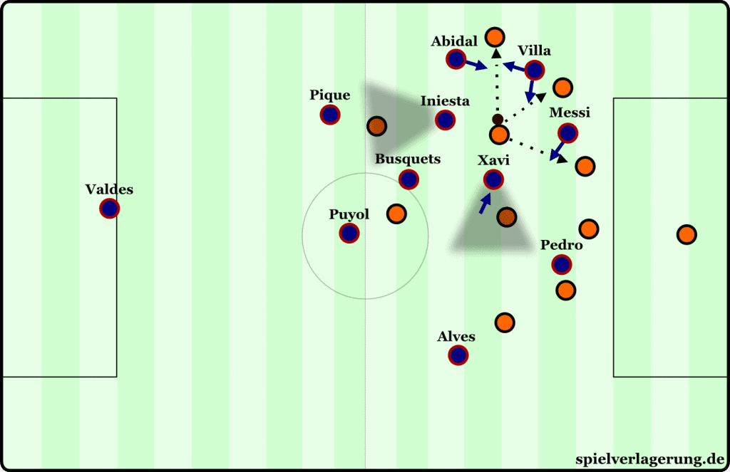 Tactic board for Pep's_Barcelona_pressing - Gegenpressing (support a team for tactics)
