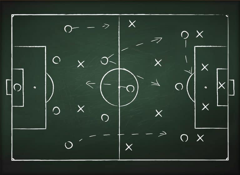 Soccer play tactics strategy