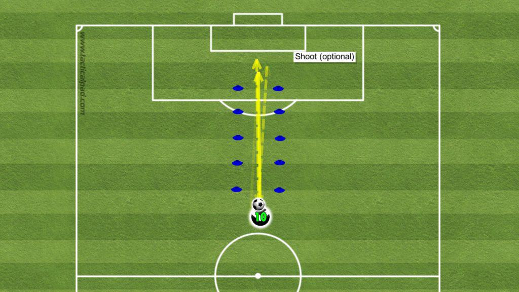 Drill layout: Lane drill - (Soccer Workouts for Beginners)