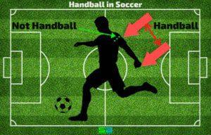 Handball in Soccer - Area of the arm