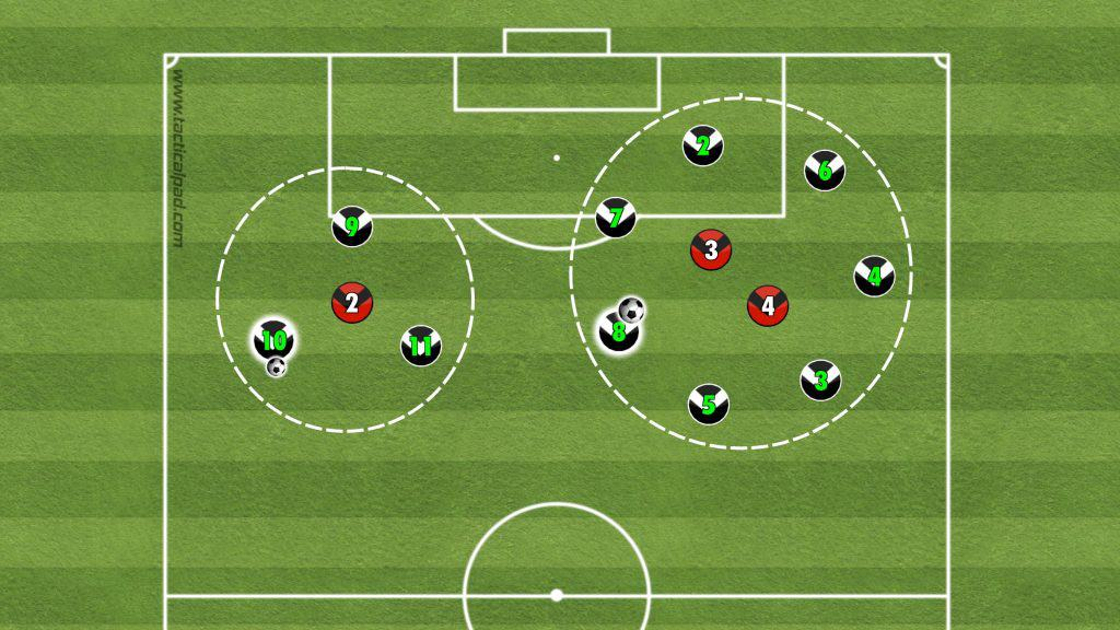 Possession Circles Drill Layout - (Soccer Workouts for Beginners)