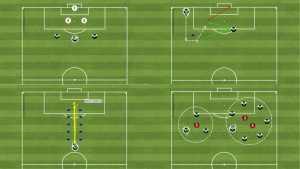 Soccer Drills x 4