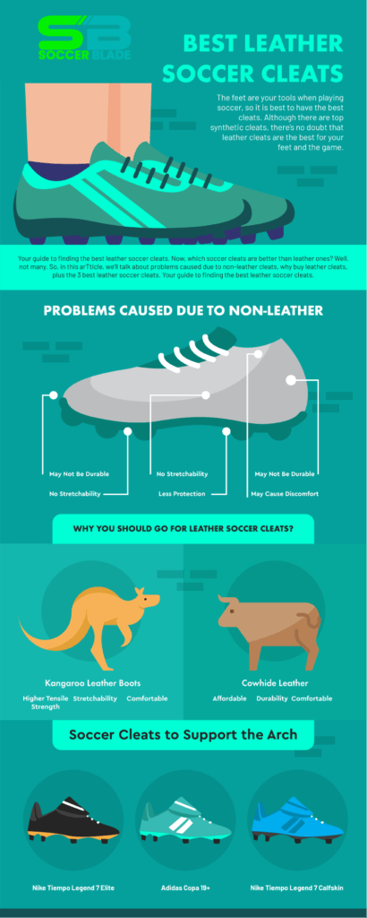 Best-leather-soccer-cleats---infographic---Soccer-Blade