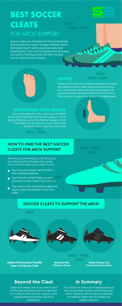 Best-soccer-cleats-for-arch-support---infographic---Soccer-Blade