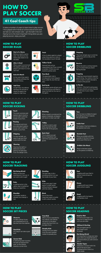 How-to-play-soccer---Soccer-Blade-Infographic