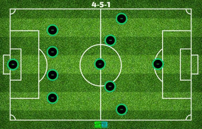 4-5-1 - Soccer Formation