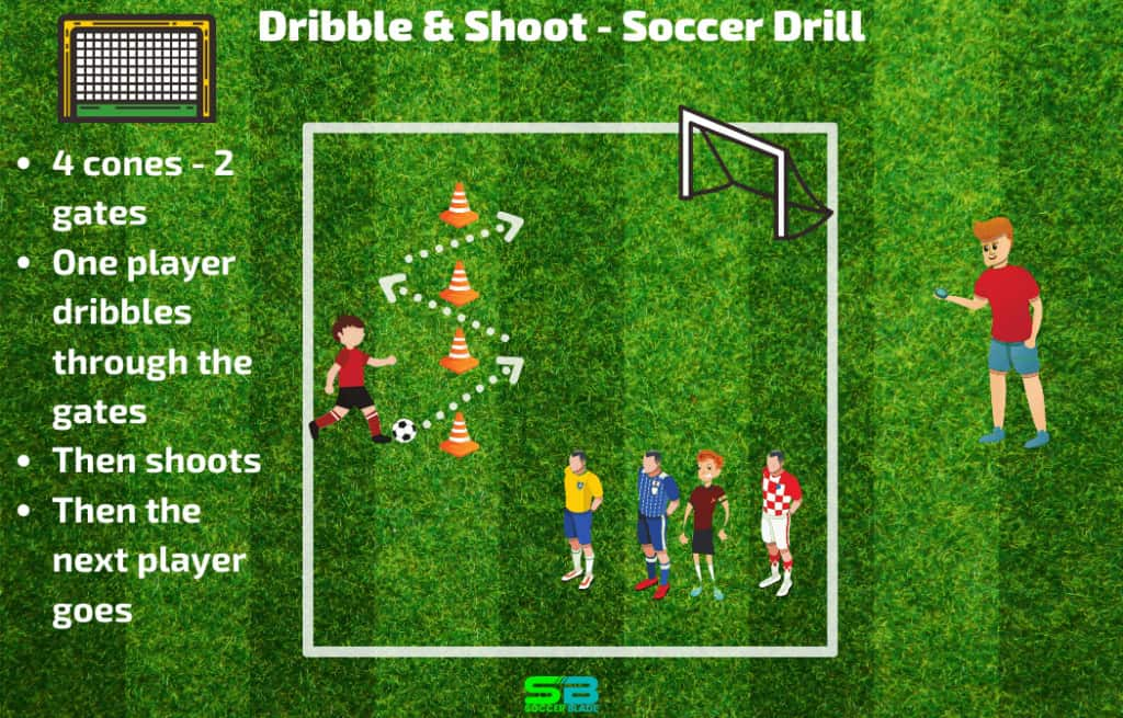 Dribble and Shoot - Soccer Drill