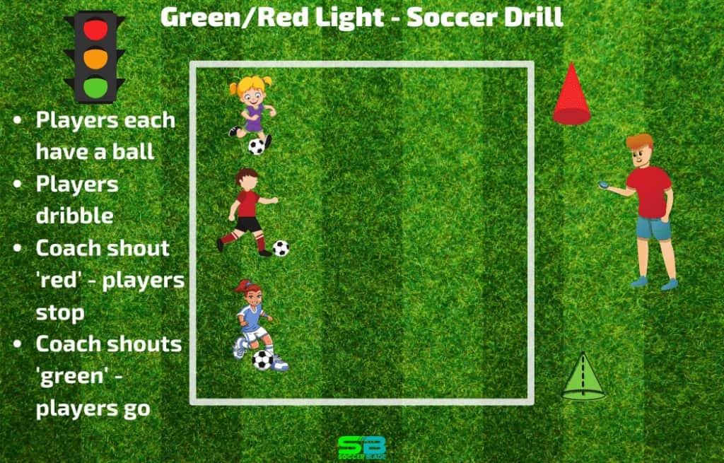 Green/Red Light - Soccer Drill