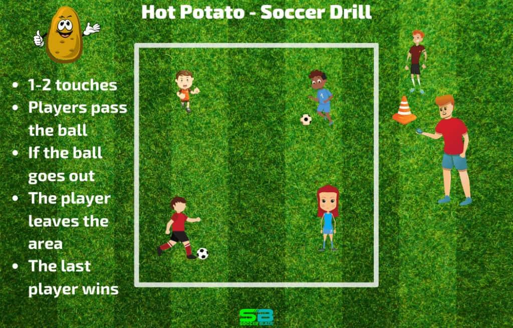 Hot Potato - Soccer Drill