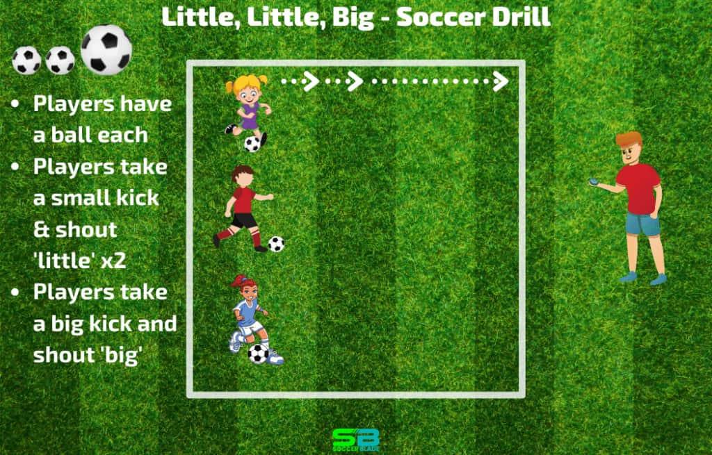 Little, little, big - Soccer Drill