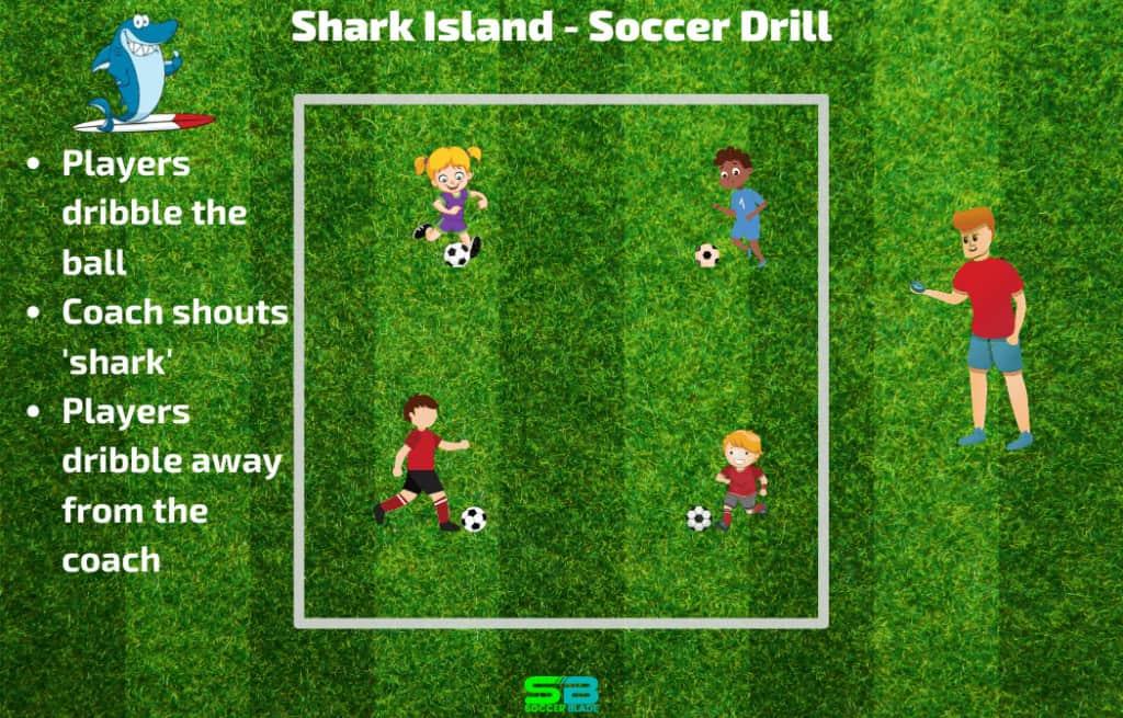 Shark Island - Soccer Drill