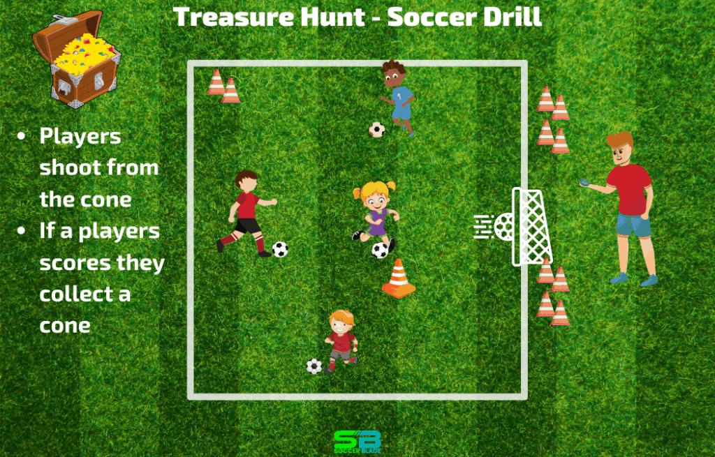 Treasure Hunt - Soccer Drill