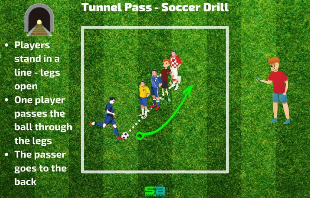 Tunnel Pass - Soccer Drill