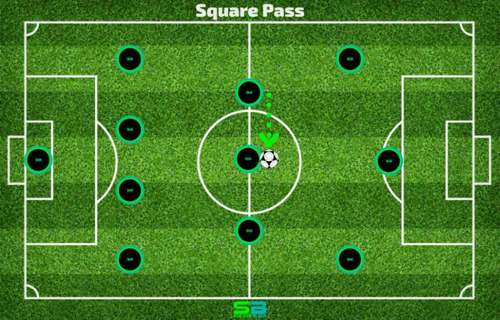 Square Pass Example in Soccer - SoccerBlade.com